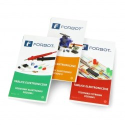 FORBOT - the set of boards...