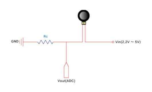 Schemat podłączenia modułu RA9P