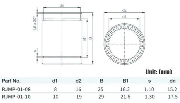 Szczegółowe wymiary łożyska
