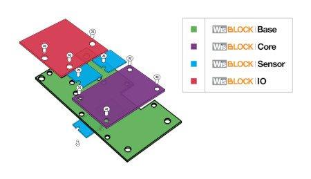 Skład systemu WisBlock.