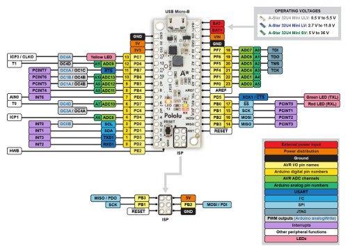 A-Star 32U4 Mini zgodny z Arduino - schemat